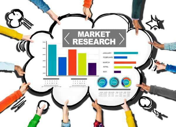 market research for new business