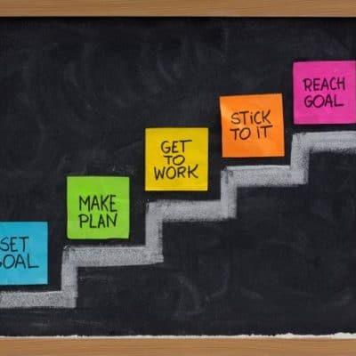 Financial Goals & Objectives – How To Set Financial Goals